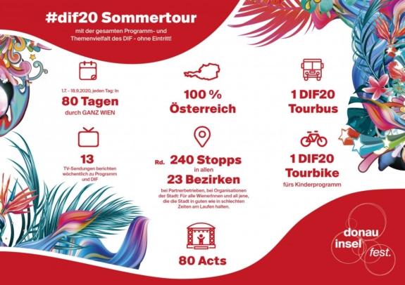 Donauinselfest findet heuer in ganz Wien statt